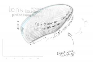 Direct lens tech